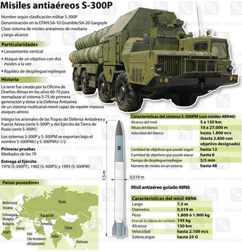 misiles-info-800