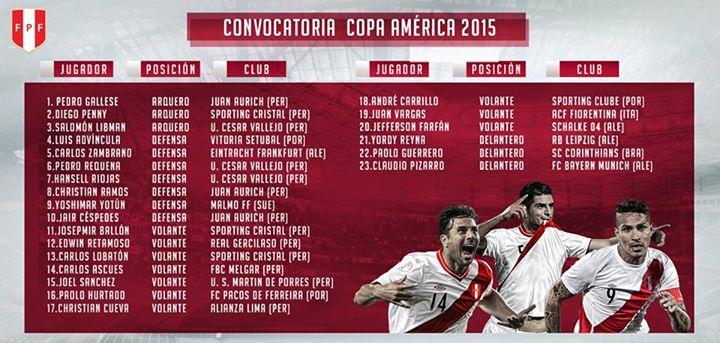 23 convocados perú
