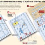 Belaunde Lossio: versiones de medios bolivianos sobre fuga