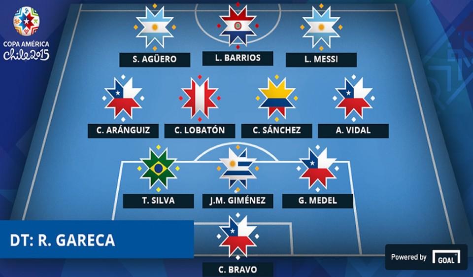 Copa-América-equipo-ideal-960x623