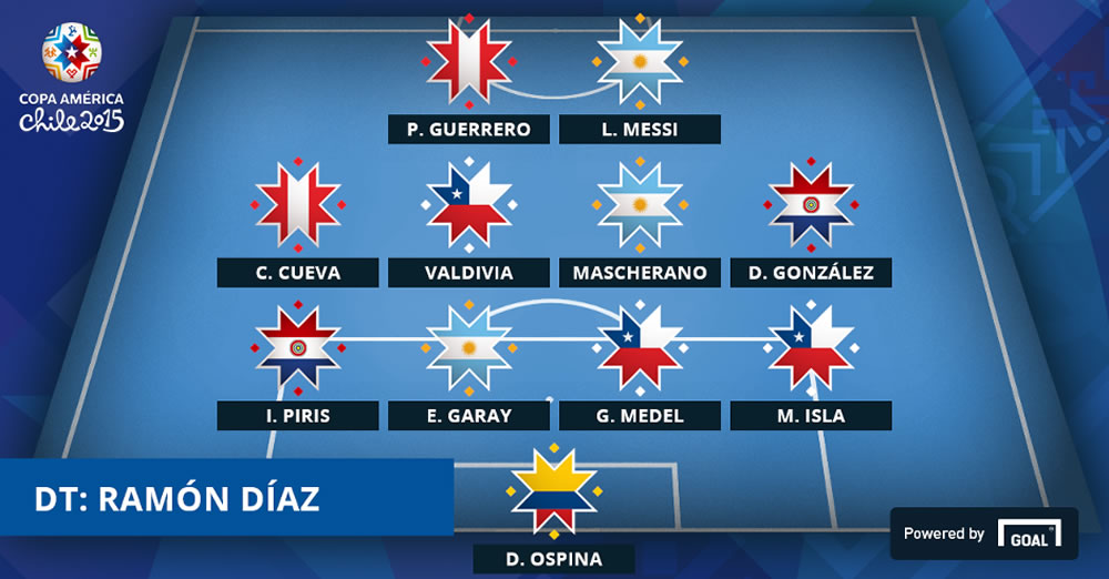 Copa América: Guerrero y Cueva en equipo ideal de cuartos de final