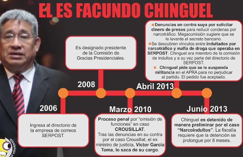 chinguerl-info800
