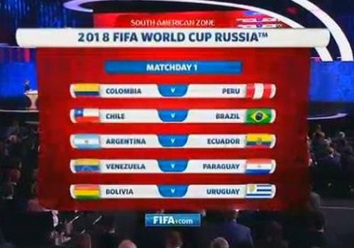 Eliminatorias: quinto de Sudamérica jugará contra primero de Oceanía