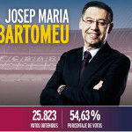 Josep Bartomeu: elegido cuadragésimo presidente del Barza