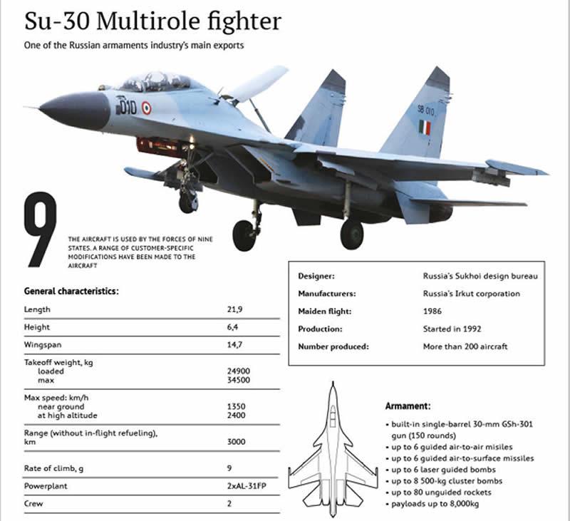sukhoi.planoVV-800