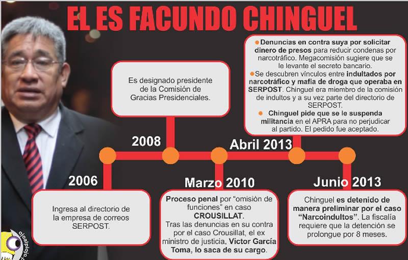 chinguel-info-800