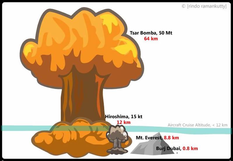 bomba-zar56