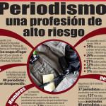 Reporteros Sin Fronteras pide a la ONU que proteja a periodistas