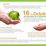 Día Mundial de la Alimentación: Hambre Cero para el 2030