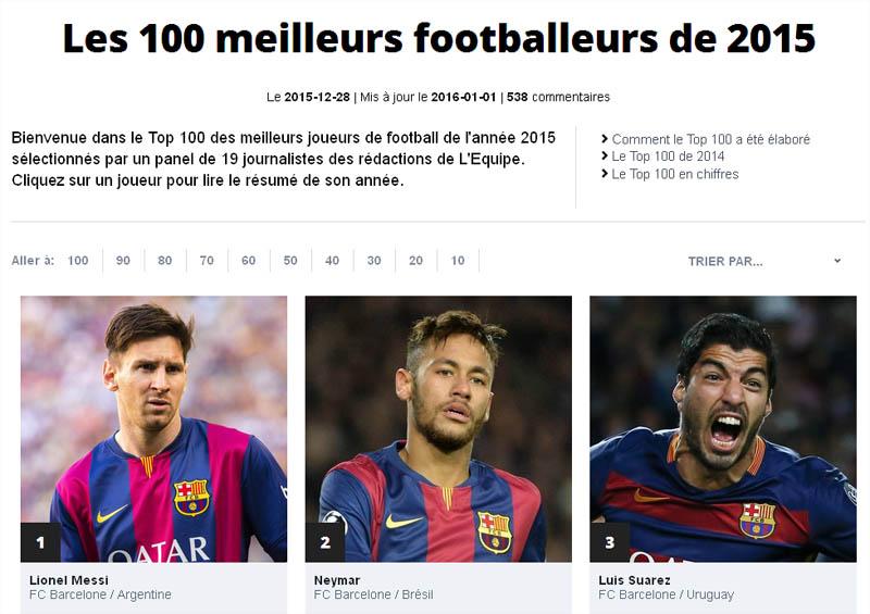 BarcelonaEquipe