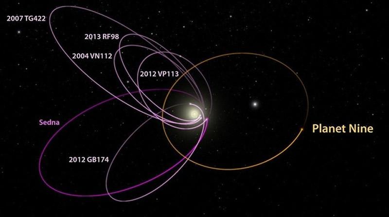 planeta-nine