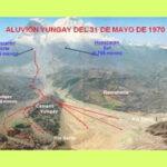 Efemérides del 31 de mayo: Tragedia de Yungay