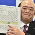 """Científicos proponen llamar """"nihonio"""" al nuevo elemento 113"""