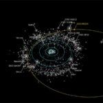 Descubren un nuevo planeta enano más allá de Neptuno