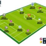 Segunda División: Once ideal de la Fecha 20