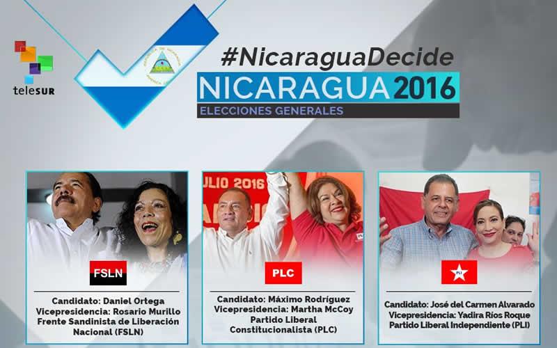 NICARAGUA-elec