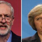 Reino Unido: Corbyn acusa a May de ser autócrata como Enrique VIII por el brexit