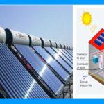 Película disipadora de energía solar térmica supliría aire acondicionado