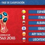Mundial 2018/Zona Europea: Resultados del Grupo G