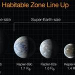 """EEUU: Misión de la NASA descubre 10nuevos planetas que son """"habitables"""""""