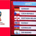 Mundial Rusia 2018/Zona Europea: Resultados y clasificación del Grupo C