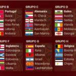 Mundial Rusia 2018/Zona Europea: Resultados y clasificación del Grupo H