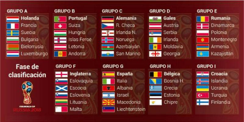 Mundial Rusia  Zona Europea Resultados Y Clasificacion Del Grupo H