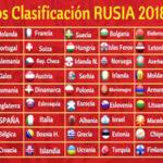Mundial Rusia 2018/Zona Europea: Resultados y clasificación del Grupo A