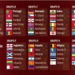 Mundial Rusia 2018: Dos jornadas de clasificaciónpara aspirantes de Europa