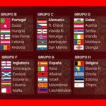 Mundial Rusia 2018: Resultados de hoy y posiciones de los Grupos A, B y H