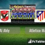 """Atlético Madrid juega un amistoso """"por la paz"""" ante un combinado árabe"""