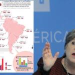 Cepal: La pobreza subió hasta afectar el 30.7% de población en Latinoamérica