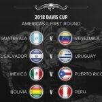 Copa Davis: Bolivia y Perú duelo tenístico de la 1ra. ronda de la serie del Grupo II