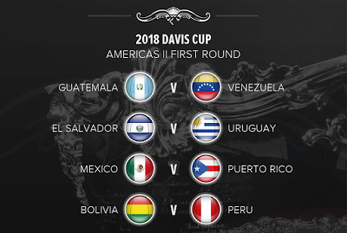 Bolivia va por el ascenso en la Copa Davis de tenis
