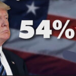 EEUU: El 54% de encuestados cree que Donad Trump no ganará pretendida reelección