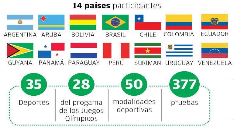 Ortiz denuncia 17 contrataciones directas para los Juegos Odesur