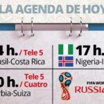 Mundial de Rusia 2018: Agenda de partidos del viernes 22 de junio