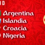 Mundial Rusia 2018: Plantillas de jugadores de las selecciones del Grupo D