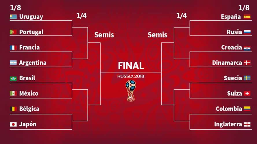 Mundial Rusia 2018: Uruguay-Francia 1er partido de cuartos ...