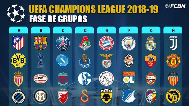 Champions League 2018 19 Pinterest: Champions League: Resultados, Partidos Y Clasificación Del