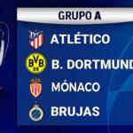 Champions League: Resultados y clasificación del Grupo A