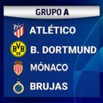 Champions League: Resultados, clasificación y partidos del Grupo A