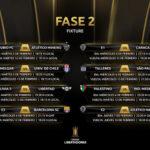 Copa Libertadores: Encuentros de ida de la 2da fase deja un flojo resultado