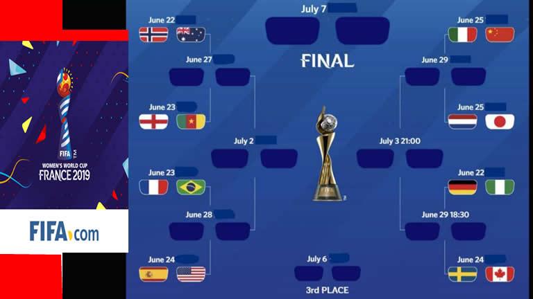 Resultado de imagen para mundial femenina 2019 octavos de final